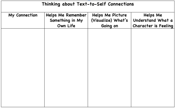 99 Self Connections Worksheet Text To By Example Resume And Cover
